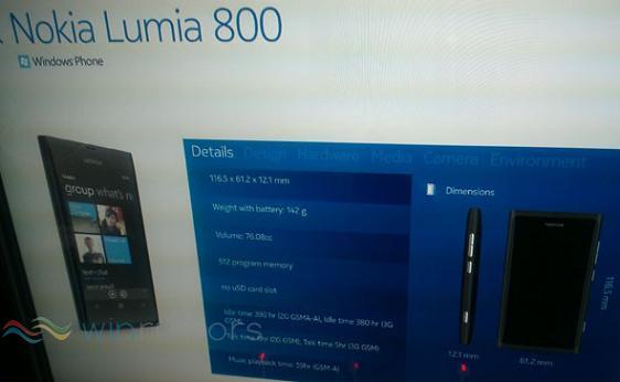 Lumia 800 Price