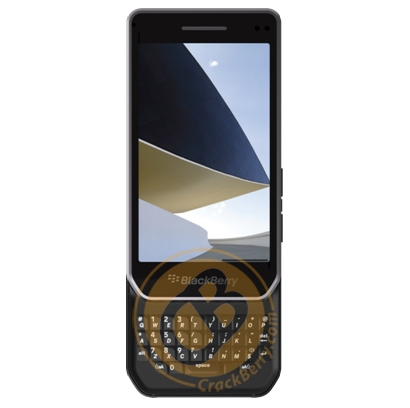 BlackBerry Milan
