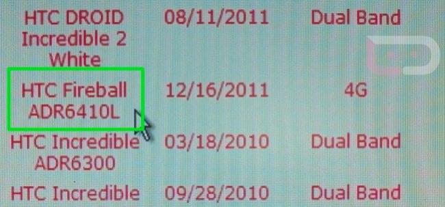 HTC Fireball 4G
