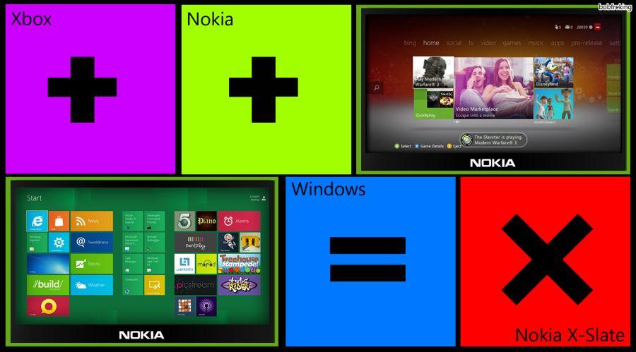 Nokia Windows Gaming tab