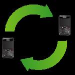 Refurbished mobile phones