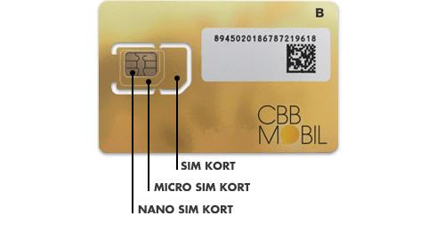 CBB Talk Time Card