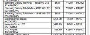 Samsung Galaxy Nexus and HTC Rezound Will price $299 at Verizon